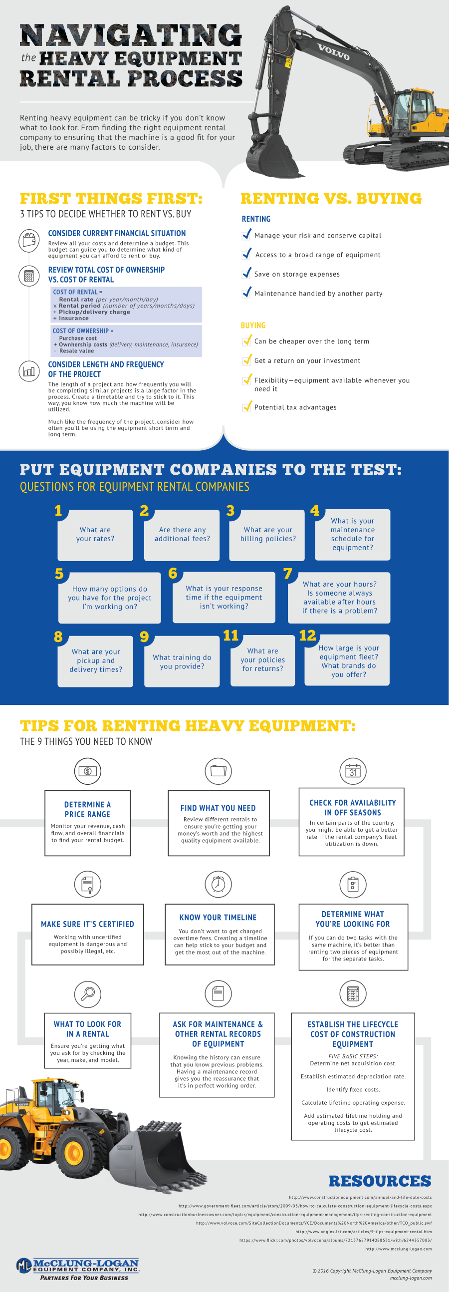 McClung Logan's Tips for Renting Heavy Equipment Infographic